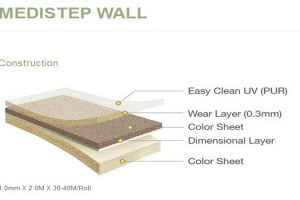 medistep wall covering