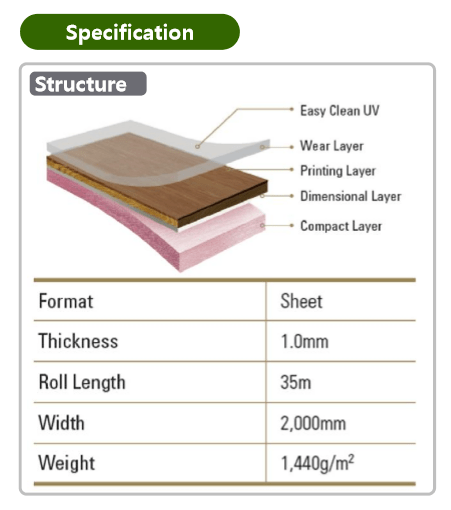 lg familia specification